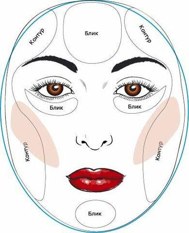 Схема макияжа для круглого лица