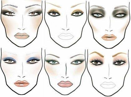 Схемы макияжа