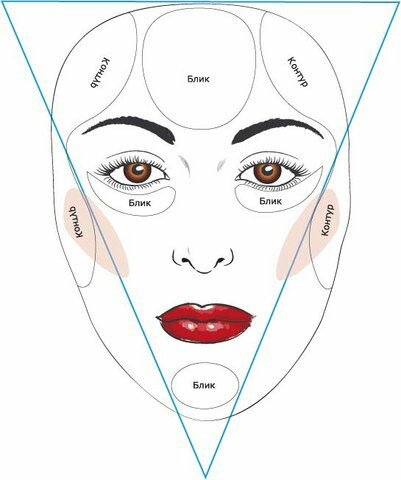 Схема макияжа для треугольного лица