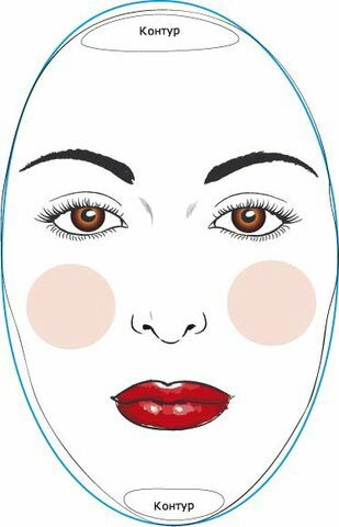Схема макияжа для удлиненного лица